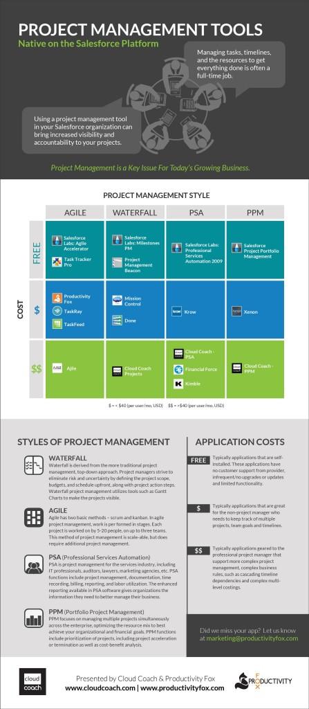 PMTool_Infographic_v2-092515