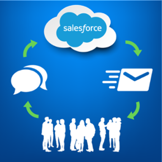 How To Use Salesforce Campaigns for Events