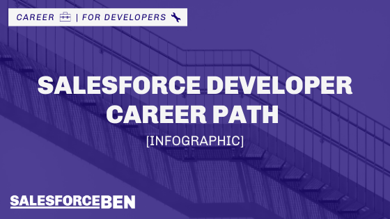 Salesforce Developer Career Path [Infographic]