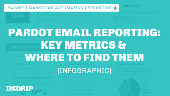 Pardot Email Reporting: Key Metrics and Where to Find Them [Infographic]
