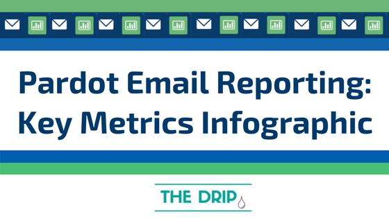 Pardot Email Reporting: Key Metrics [Infographic]