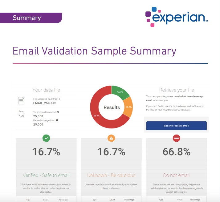 4 First-rate Email Verification Tools for Pardot Users - THE
