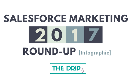 Salesforce Marketing 2017 Round-up: the year in review [Infographic]
