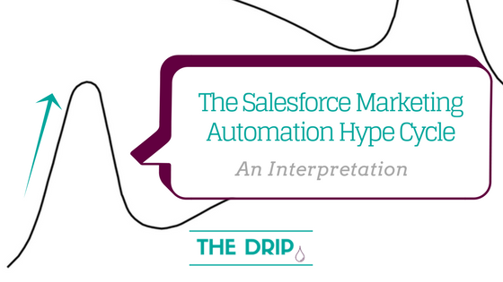 The Salesforce Marketing Automation Hype Cycle – An Interpretation