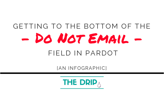 Getting to the bottom of the 'Do Not Email' field in Pardot [Infographic]