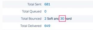 """, Audit de délivrabilité des e-mails: vérifications rapides de l&rsquo;état du domaine pour les utilisateurs Pardot<span class=""""wtr-time-wrap after-title""""><span class=""""wtr-time-number"""">6</span> minutes de lecture</span>"""