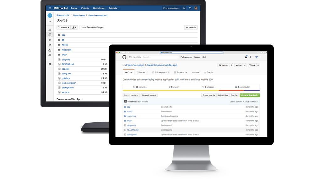 All You Need to Know About Salesforce Development Best