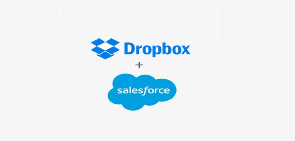 Salesforce & Dropbox Sign Strategic Partnership