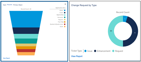 Tracking Salesforce Changes: The One Custom Object Every Org