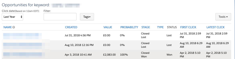 """, Google Ads Connector pour Pardot: présentation des fonctionnalités de création de rapports et considérations<span class=""""wtr-time-wrap after-title""""><span class=""""wtr-time-number"""">8</span> minutes de lecture</span>"""