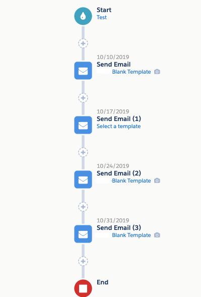 """, Utilisation de Pardot Engagement Studio pour les campagnes de rappel de date limite<span class=""""wtr-time-wrap after-title""""><span class=""""wtr-time-number"""">3</span> minutes de lecture</span>"""