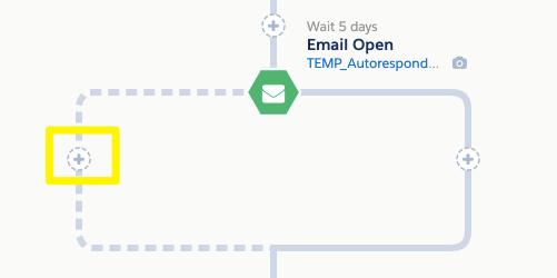 """, Renvoyer automatiquement les e-mails aux non-ouvreurs avec Pardot<span class=""""wtr-time-wrap after-title""""><span class=""""wtr-time-number"""">1</span> minutes de lecture</span>"""