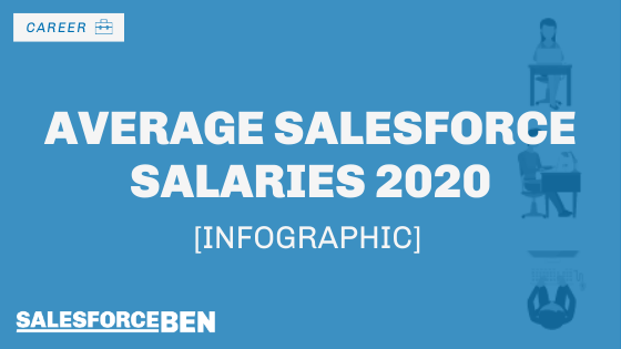 Average Salesforce Salaries 2020 [Infographic]