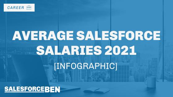 Average Salesforce Salaries 2021 [Infographic]