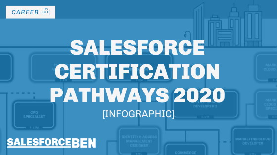 Salesforce Certification Pathways 2020 [Infographic]
