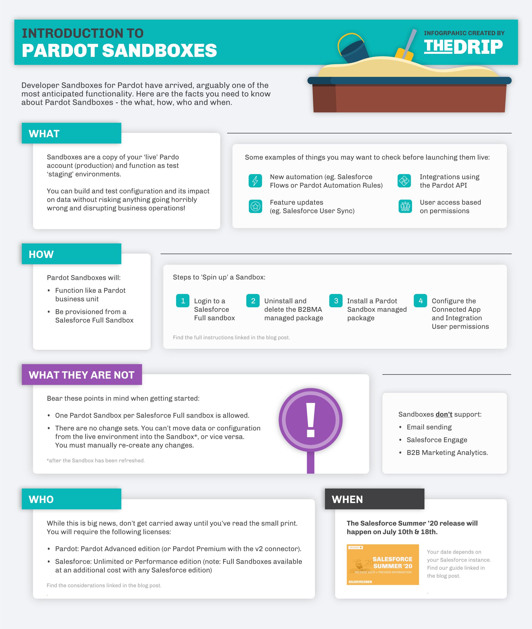 """, Introduction aux bacs à sable Pardot [Infographic]<span class=""""wtr-time-wrap after-title""""><span class=""""wtr-time-number"""">3</span> minutes de lecture</span>"""