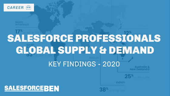Global Supply and Demand for Salesforce Professionals in 2020 – Key Findings