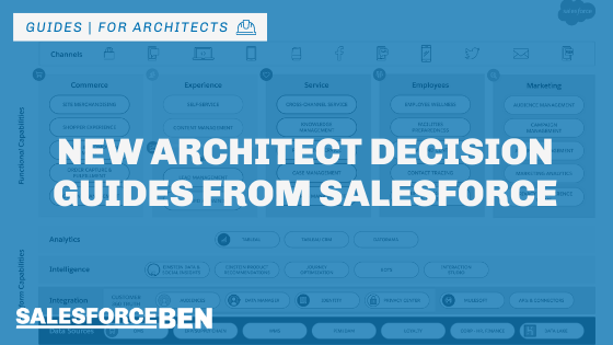 Introduction to Architect Decision Guides: Design Scalable, Futureproof Solutions