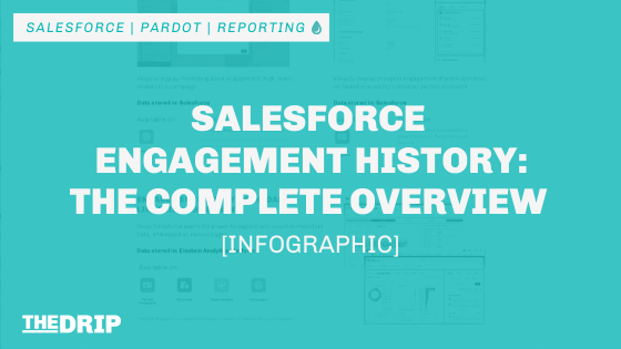 Salesforce Engagement History: The Complete Overview [Infographic]
