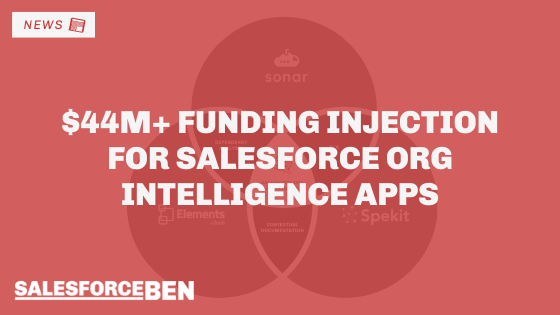 $44m+ Funding Injection for Salesforce Org Intelligence Apps