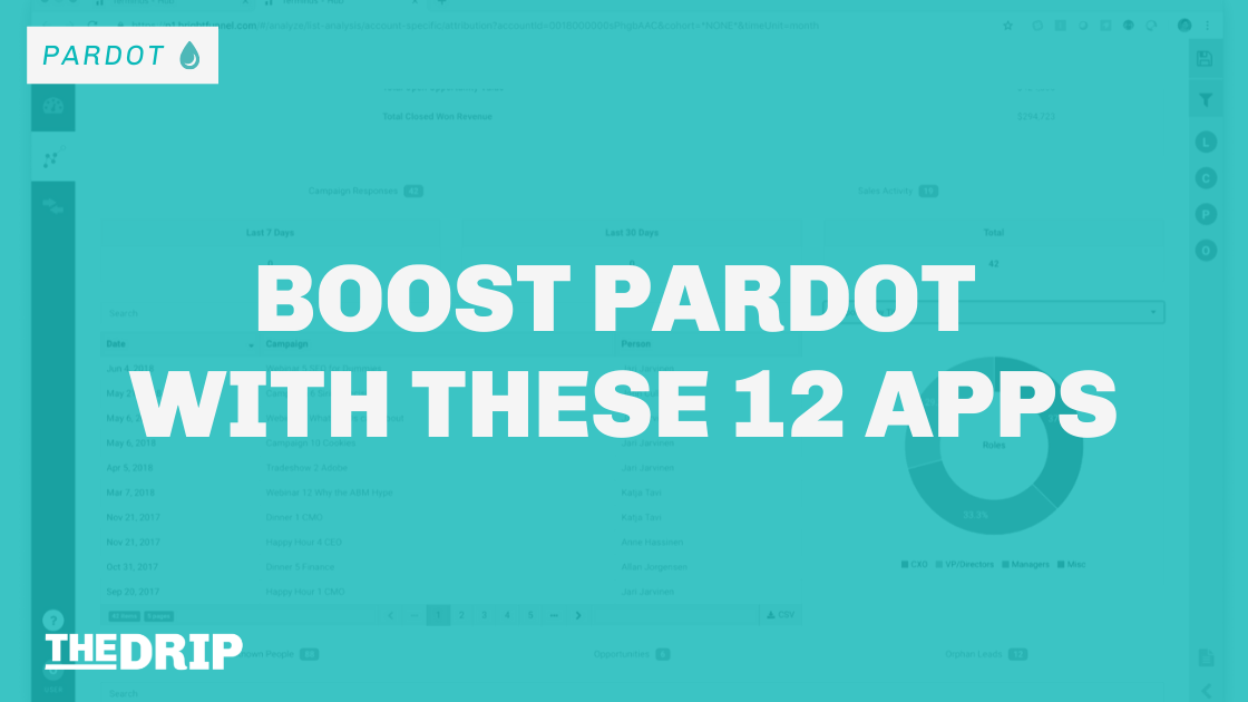 Boost Pardot With These 12 Apps