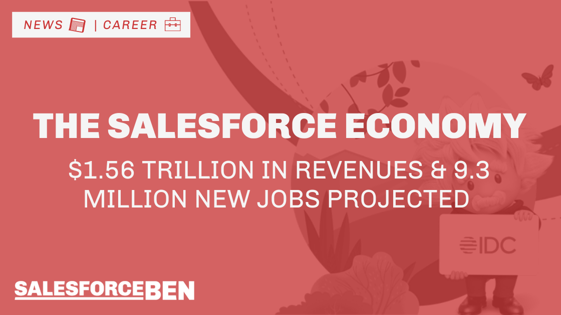 $1.6 Trillion in Business Revenues and 9.3 Million New Jobs Projected by 2026, Thanks to the Salesforce Economy