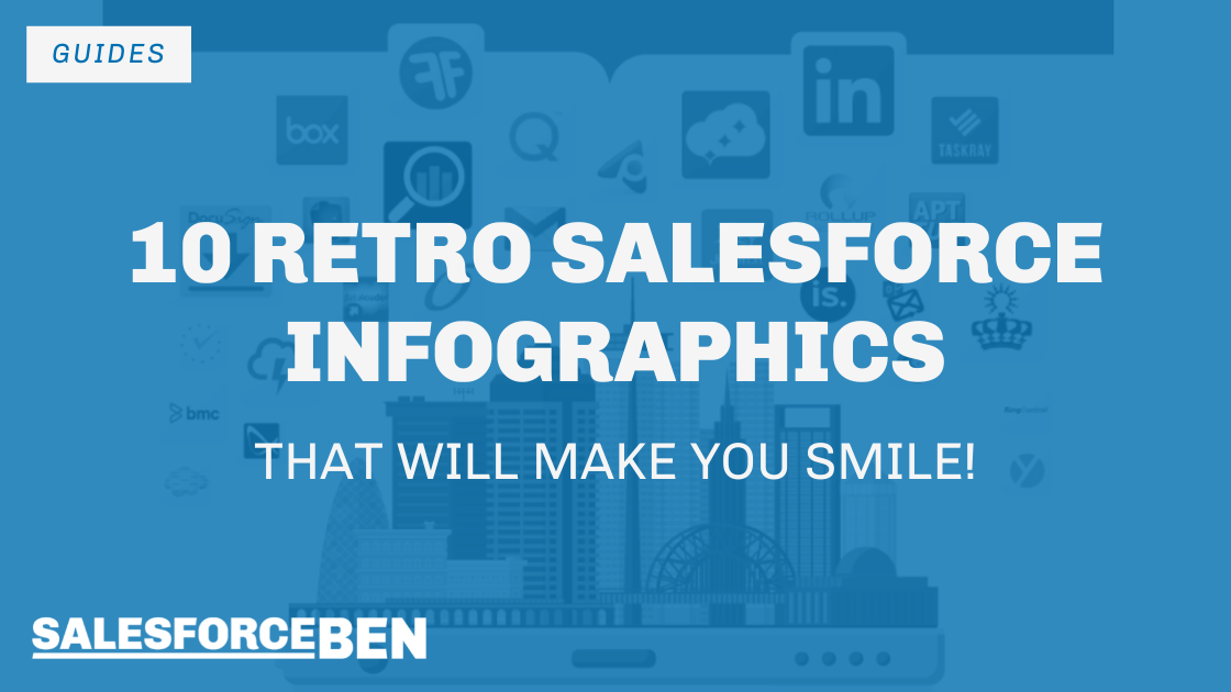 10 Retro Salesforce Infographics (That Will Make You Smile)